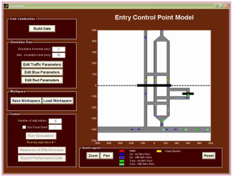 Entry control point model
